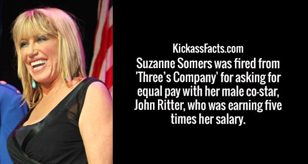 Suzanne Somers was fired from 'Three's Company' for asking for equal pay with her male co-star, John Ritter, who was earning five times her salary.