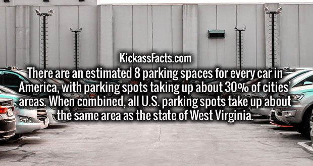 There are an estimated 8 parking spaces for every car in America, with parking spots taking up about 30% of cities' areas. When combined, all U.S. parking spots take up about the same area as the state of West Virginia.