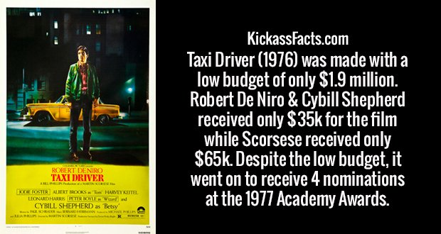 Taxi Driver (1976) was made with a low budget of only $1.9 million. Robert De Niro & Cybill Shepherd received only $35k for the film while Scorsese received only $65k. Despite the low budget, it went on to receive 4 nominations at the 1977 Academy Awards.