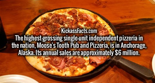 The highest-grossing single-unit independent pizzeria in the nation, Moose's Tooth Pub and Pizzeria, is in Anchorage, Alaska. Its annual sales are approximately $6 million.
