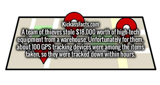 A team of thieves stole $18,000 worth of high-tech equipment from a warehouse. Unfortunately for them, about 100 GPS tracking devices were among the items taken, so they were tracked down within hours.