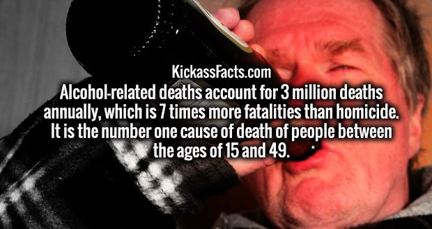 Alcohol-related deaths account for 3 million deaths annually, which is 7 times more fatalities than homicide. It is the number one cause of death of people between the ages of 15 and 49.