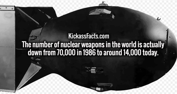The number of nuclear weapons in the world is actually down from 70,000 in 1986 to around 14,000 today.