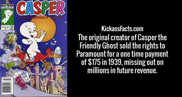 The original creator of Casper the Friendly Ghost sold the rights to Paramount for a one time payment of $175 in 1939, missing out on millions in future revenue.