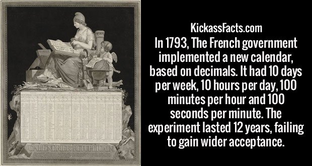 In 1793, The French government implemented a new calendar, based on decimals. It had 10 days per week, 10 hours per day, 100 minutes per hour and 100 seconds per minute. The experiment lasted 12 years, failing to gain wider acceptance.