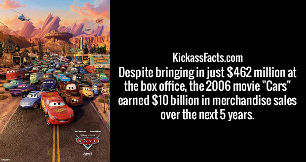 "Despite bringing in just $462 million at the box office, the 2006 movie ""Cars"" earned $10 billion in merchandise sales over the next 5 years."