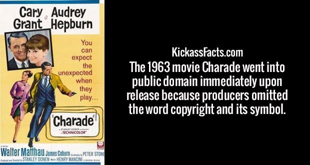 The 1963 movie Charade went into public domain immediately upon release because producers omitted the word copyright and its symbol.