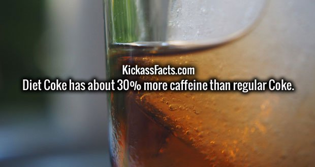 Diet Coke has about 30% more caffeine than regular Coke.